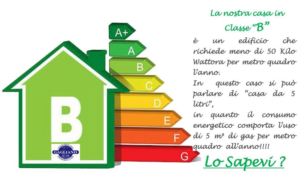 Le caratteristiche delle case in classe energetica b costruzioni gagliano - Classe energetica casa g ...